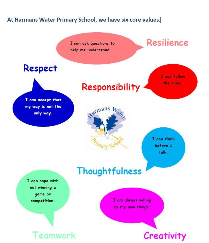 School Values(4)